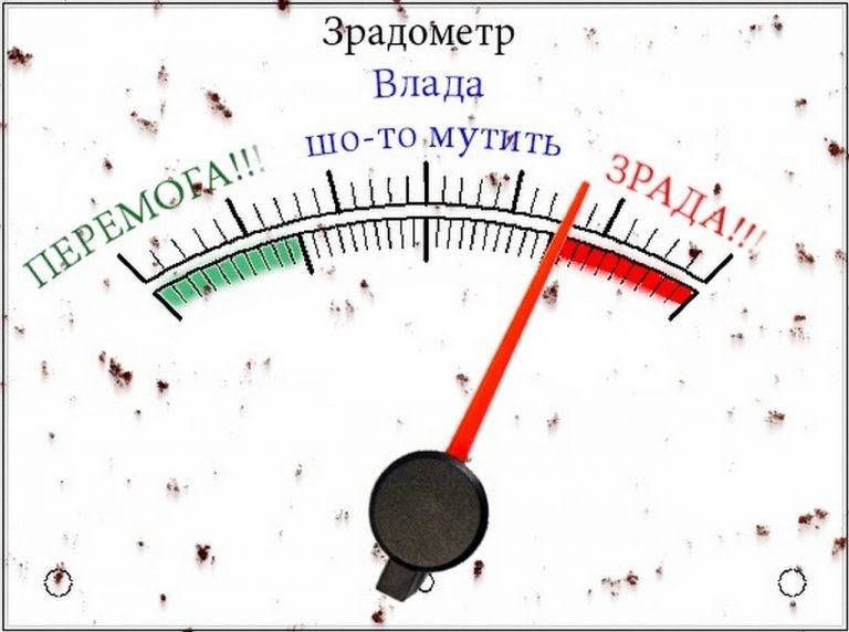 Алексей Куракин: Обреченные на «перемогу»