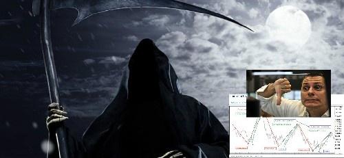 Доллар продолжает падение. Золотой Бык предупреждает: Вот график смерти для доллара США!