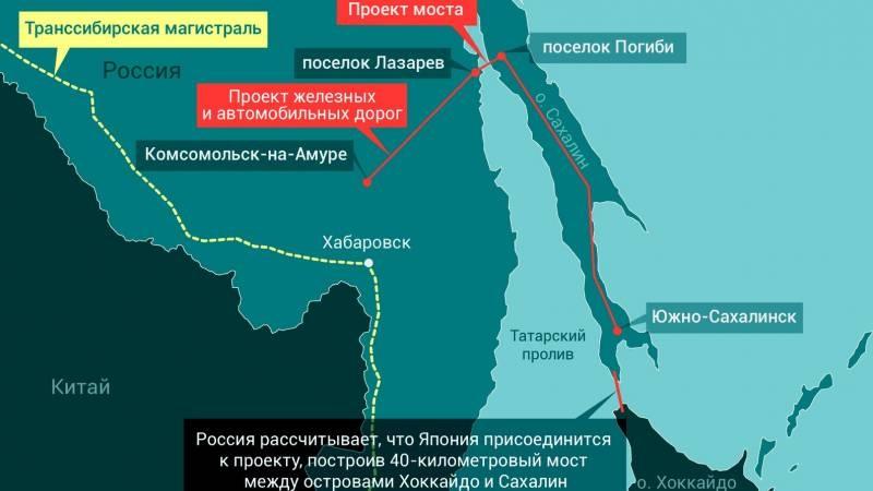 Не сумел Сталин — сделает Путин