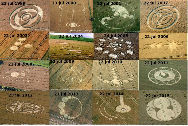 Вести с полей: сенсация. Загадки и разгадка тайны имени планеты Нибиру