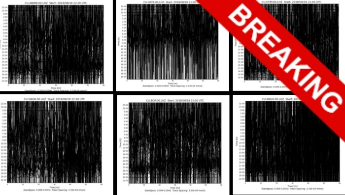 Все датчики GSN Heliplots почернели! Грядет большое землетрясение.